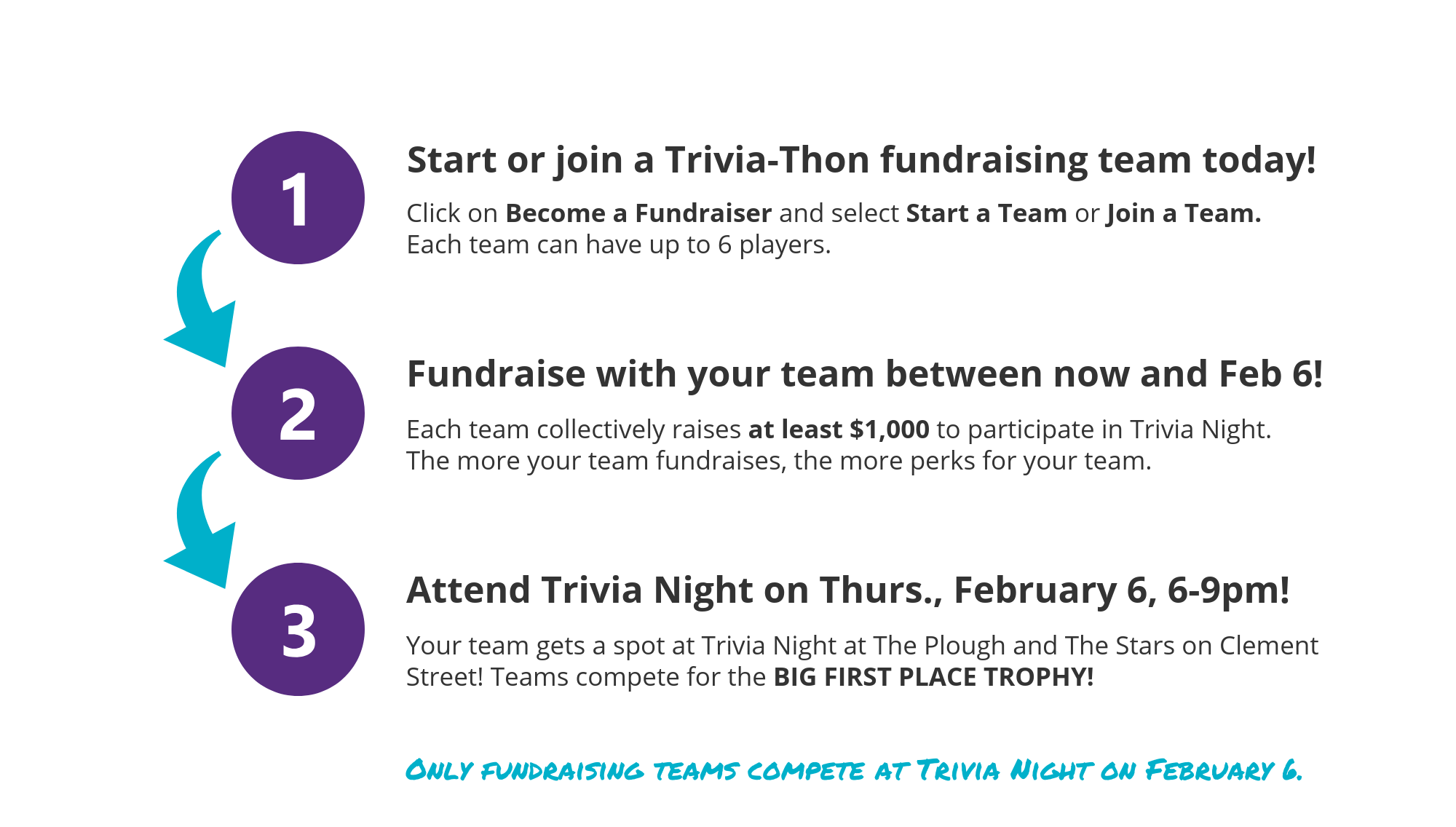 Trivia sign up graphic