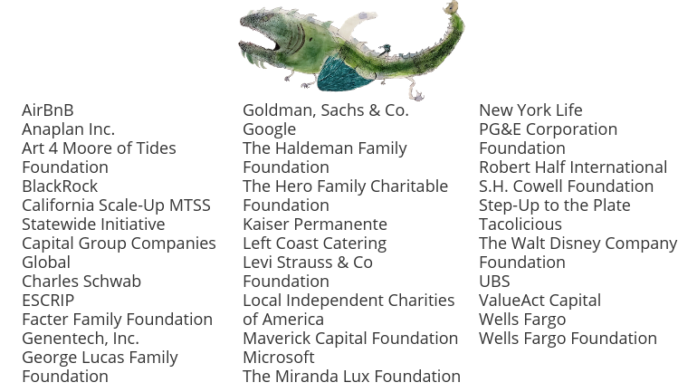 list of corporate donors